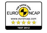 Ford Transit Custom punktuje w testach Euro NCAP [VIDEO]