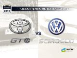 PORÓWNANIE | Volkswagen Scirocco vs Toyota GT86