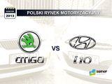 PORÓWNANIE | Skoda Citigo vs Hyundai i10