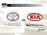 PORÓWNANIE | Kia Carens vs Toyota Verso