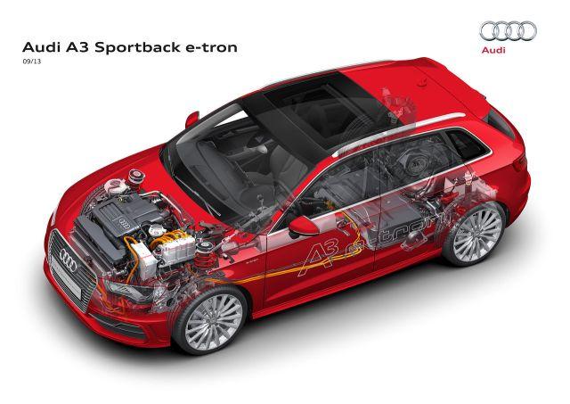 Audi A3 e-tron 2014