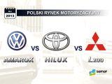 PORÓWNANIE | Volkswagen Amarok vs Toyota Hilux vs Mitsubishi L200