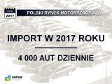 Kwiecień 2017 - 4 000 aut dziennie